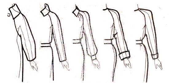 силуэтные линии фасонов Sleeves-raglan-banner