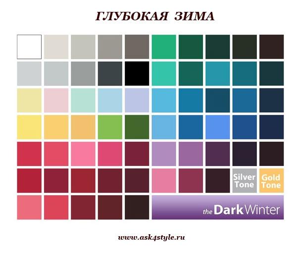 Цветотип зима какие цвета в одежде картинки