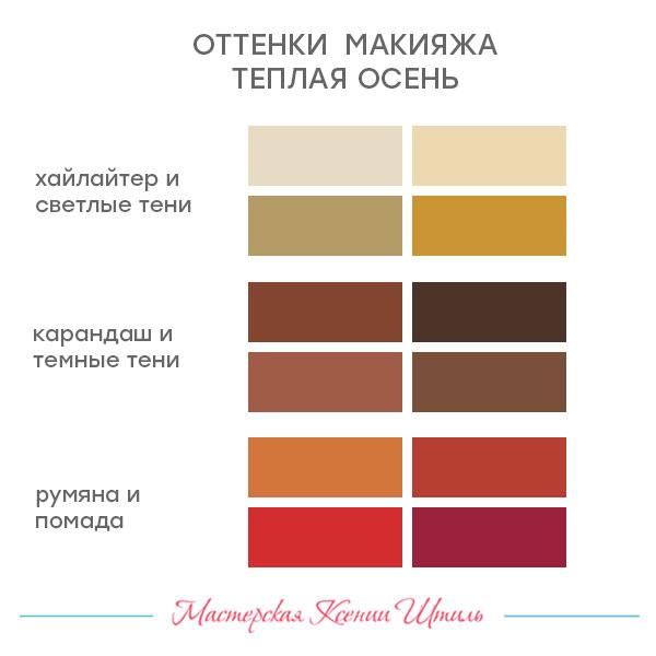 Цвета волос подходящие для типа осень
