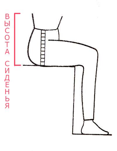 Как определить высоту сиденья