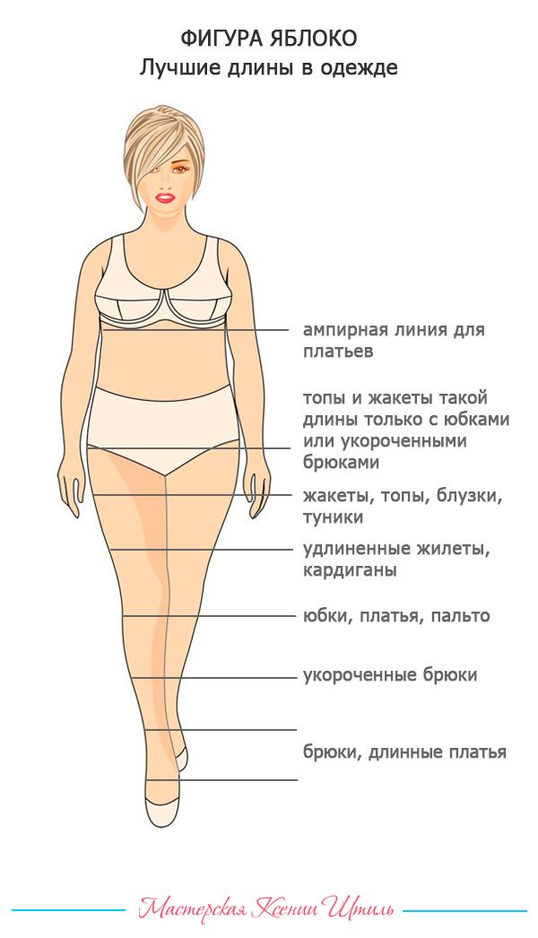 Как Похудеть Типу Фигуры Яблоко. Правила диеты для людей по типу фигуры Яблоко