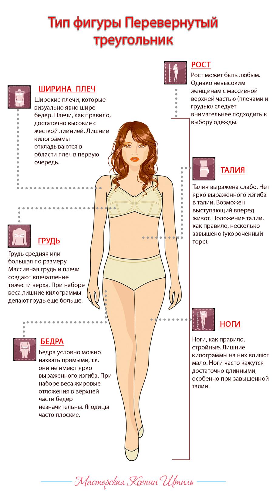 Женские стрижки если широкие плечи